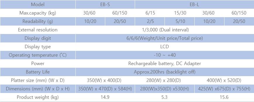ace8c44467 Price-Cân tính giá EB Cân tính giá